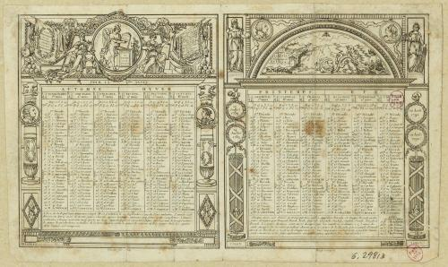 Le Calendrier Revolutionnaire.Calendrier Revolutionnaire An Ii 1793 1794 Paris Musees